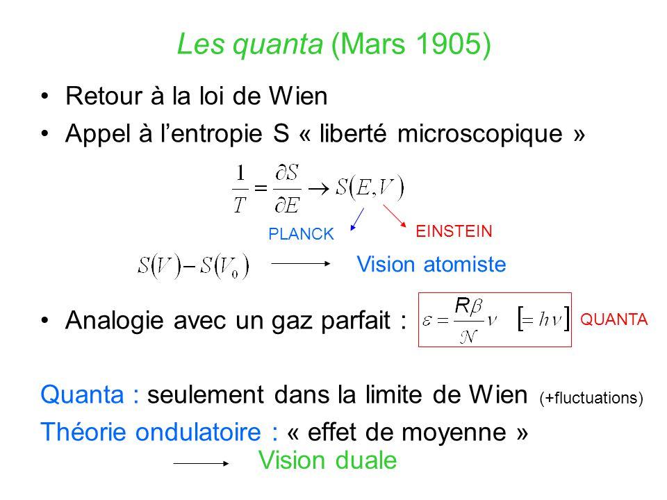 Les quanta (?) dans la théorie de la relativité restreinte d'Einstein?