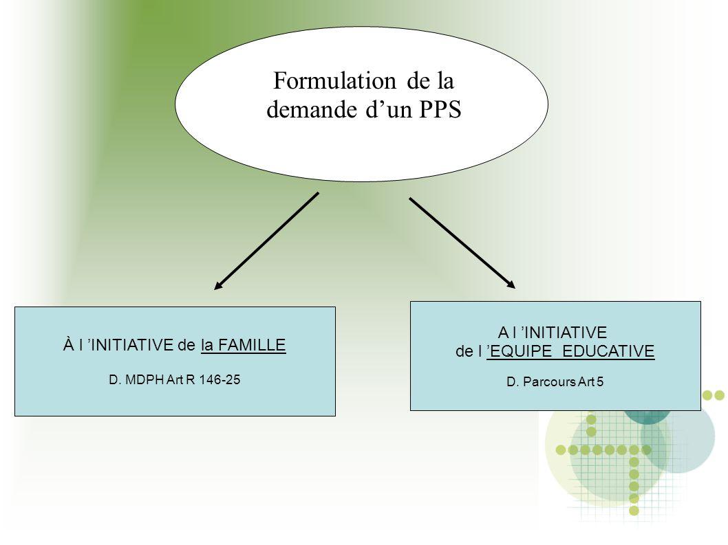Formulation de la demande d'un PPS À l 'INITIATIVE de la FAMILLE D. MDPH Art R 146-25 A l 'INITIATIVE de l 'EQUIPE EDUCATIVE D. Parcours Art 5