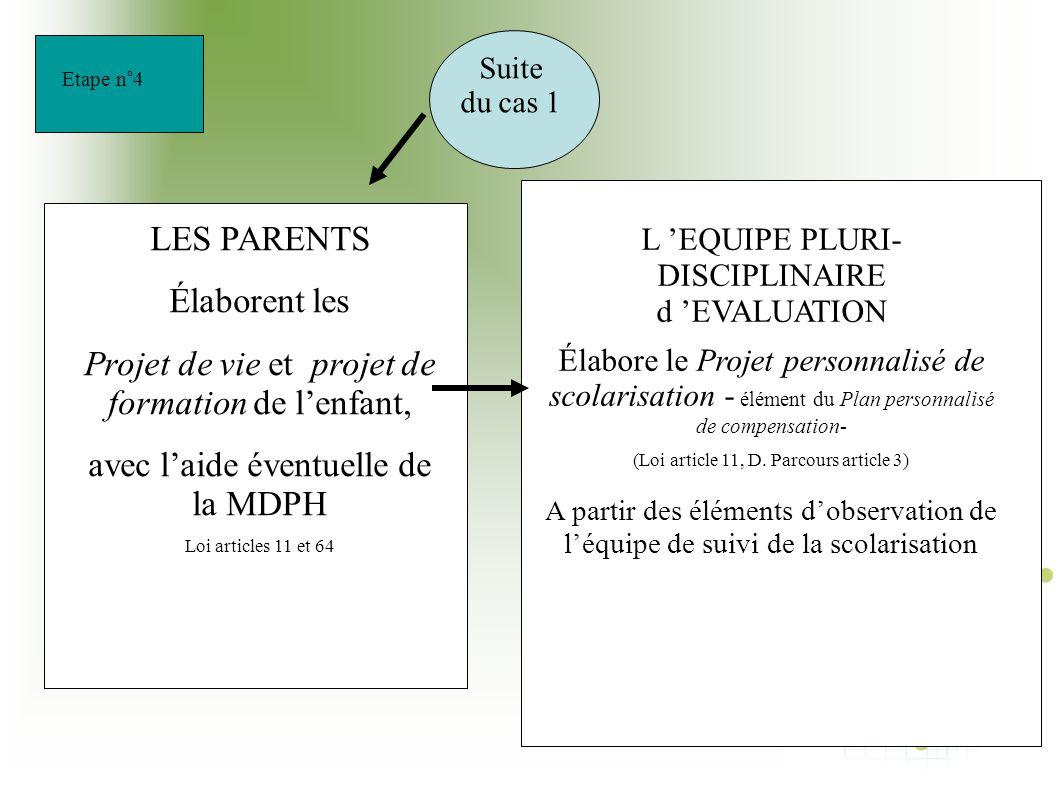 Suite du cas 1 LES PARENTS Élaborent les Projet de vie et projet de formation de l'enfant, avec l'aide éventuelle de la MDPH Loi articles 11 et 64 L '