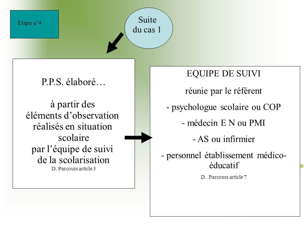 Suite du cas 1 P.P.S. élaboré… à partir des éléments d'observation réalisés en situation scolaire par l'équipe de suivi de la scolarisation D. Parcour