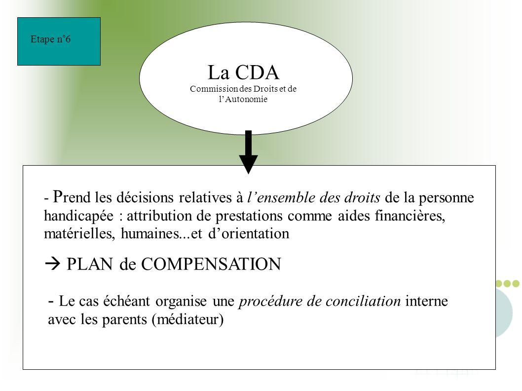 La CDA Commission des Droits et de l'Autonomie - P rend les décisions relatives à l'ensemble des droits de la personne handicapée : attribution de pre