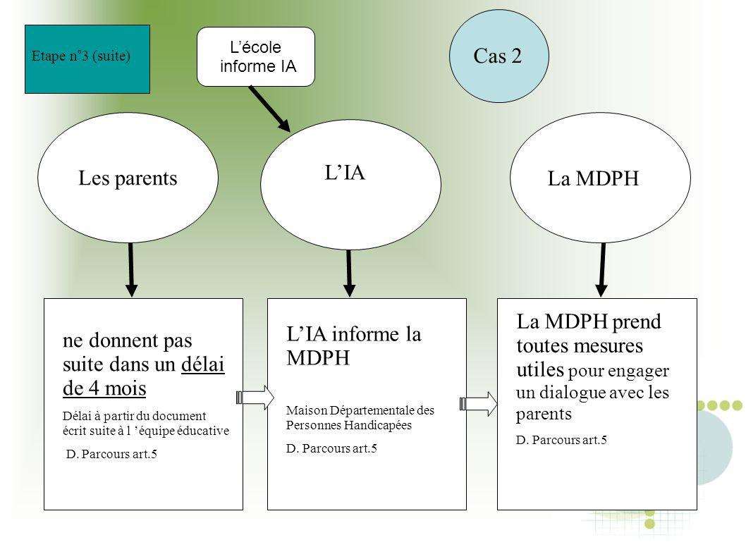 Cas 2 ne donnent pas suite dans un délai de 4 mois Délai à partir du document écrit suite à l 'équipe éducative D. Parcours art.5 Les parents L'IA L'I