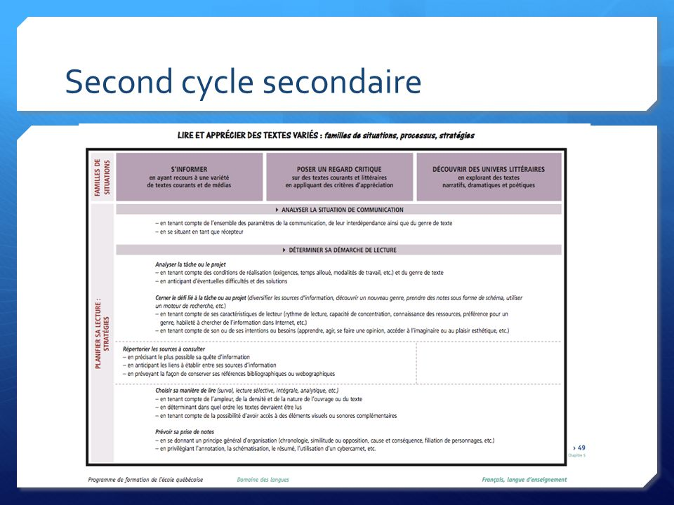 Second cycle secondaire