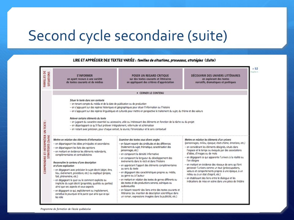 Second cycle secondaire (suite)
