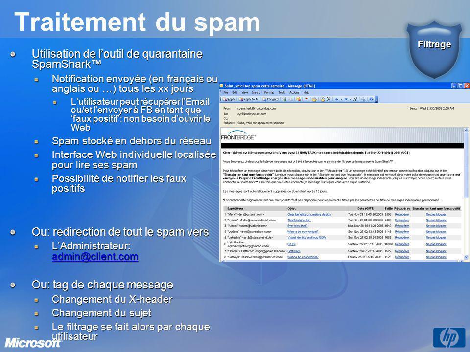 Traitement du spam Utilisation de l'outil de quarantaine SpamShark™ Notification envoyée (en français ou anglais ou …) tous les xx jours L'utilisateur