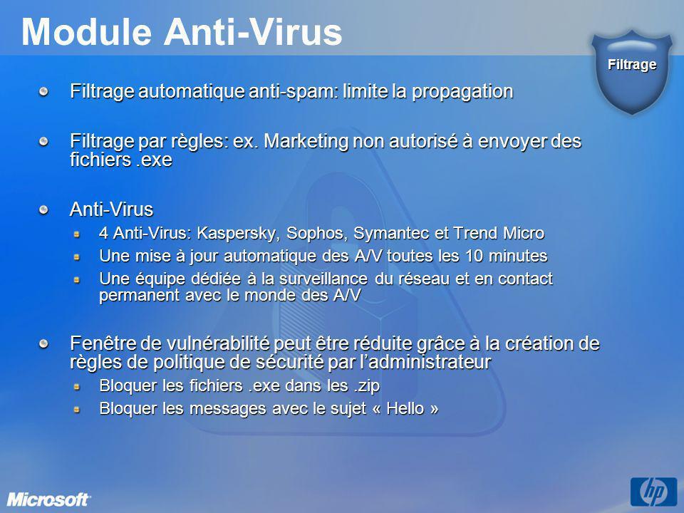 Module Anti-Virus Filtrage automatique anti-spam: limite la propagation Filtrage par règles: ex. Marketing non autorisé à envoyer des fichiers.exe Ant