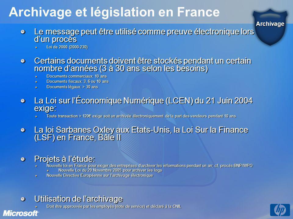 Archivage et législation en France Le message peut être utilisé comme preuve électronique lors d'un procès Loi de 2000 (2000-230) Certains documents d