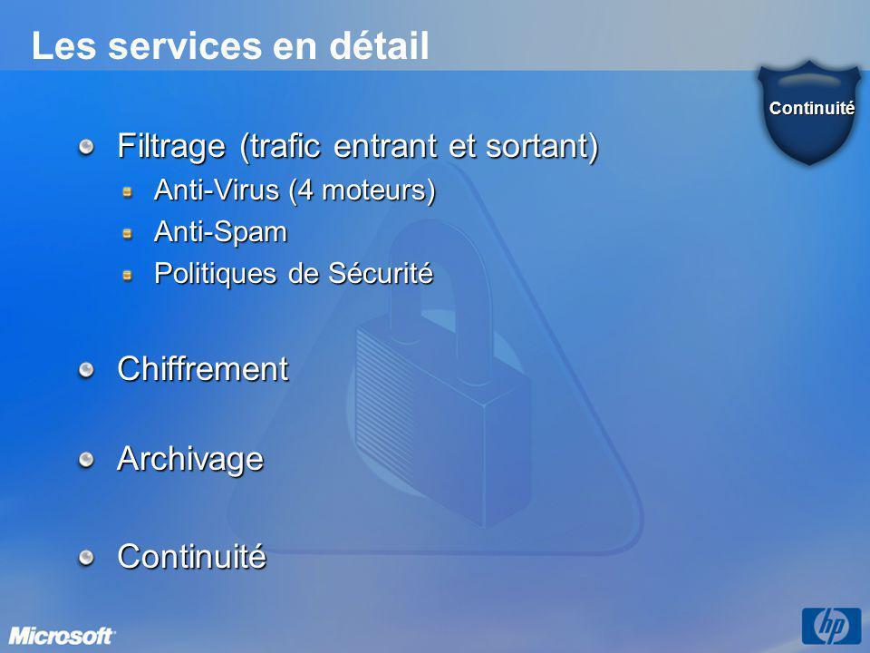 Les services en détail Filtrage (trafic entrant et sortant) Anti-Virus (4 moteurs) Anti-Spam Politiques de Sécurité ChiffrementArchivageContinuité Continuité