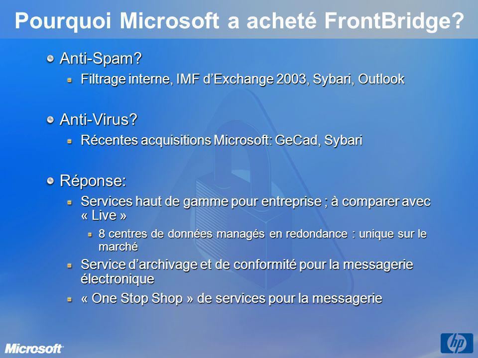 Pourquoi Microsoft a acheté FrontBridge? Anti-Spam? Filtrage interne, IMF d'Exchange 2003, Sybari, Outlook Anti-Virus? Récentes acquisitions Microsoft