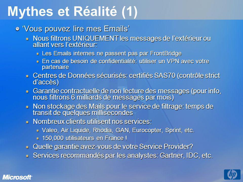 Mythes et Réalité (1) 'Vous pouvez lire mes Emails' Nous filtrons UNIQUEMENT les messages de l'extérieur ou allant vers l'extérieur: Les Emails intern