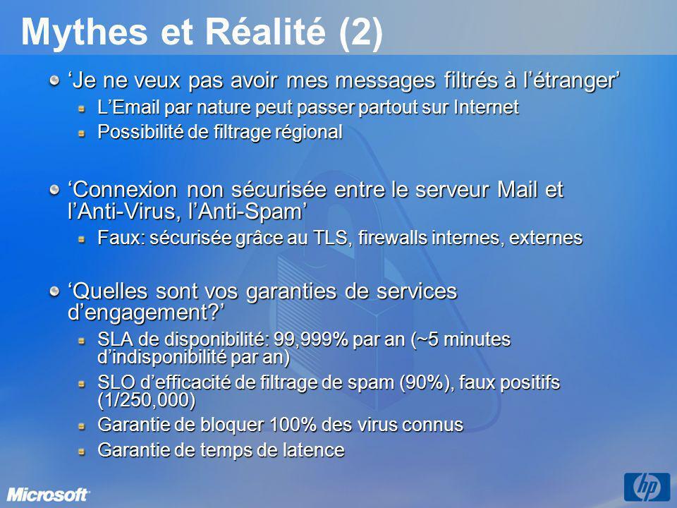 Mythes et Réalité (2) 'Je ne veux pas avoir mes messages filtrés à l'étranger' L'Email par nature peut passer partout sur Internet Possibilité de filtrage régional 'Connexion non sécurisée entre le serveur Mail et l'Anti-Virus, l'Anti-Spam' Faux: sécurisée grâce au TLS, firewalls internes, externes 'Quelles sont vos garanties de services d'engagement?' SLA de disponibilité: 99,999% par an (~5 minutes d'indisponibilité par an) SLO d'efficacité de filtrage de spam (90%), faux positifs (1/250,000) Garantie de bloquer 100% des virus connus Garantie de temps de latence