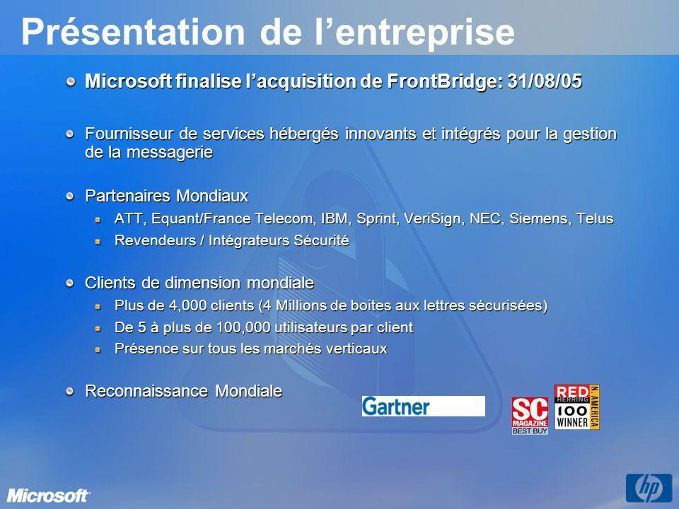 Présentation de l'entreprise Microsoft finalise l'acquisition de FrontBridge: 31/08/05 Fournisseur de services hébergés innovants et intégrés pour la