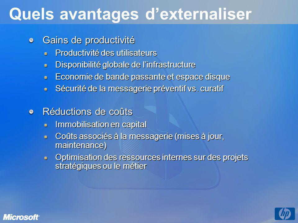 Quels avantages d'externaliser Gains de productivité Productivité des utilisateurs Disponibilité globale de l'infrastructure Economie de bande passant
