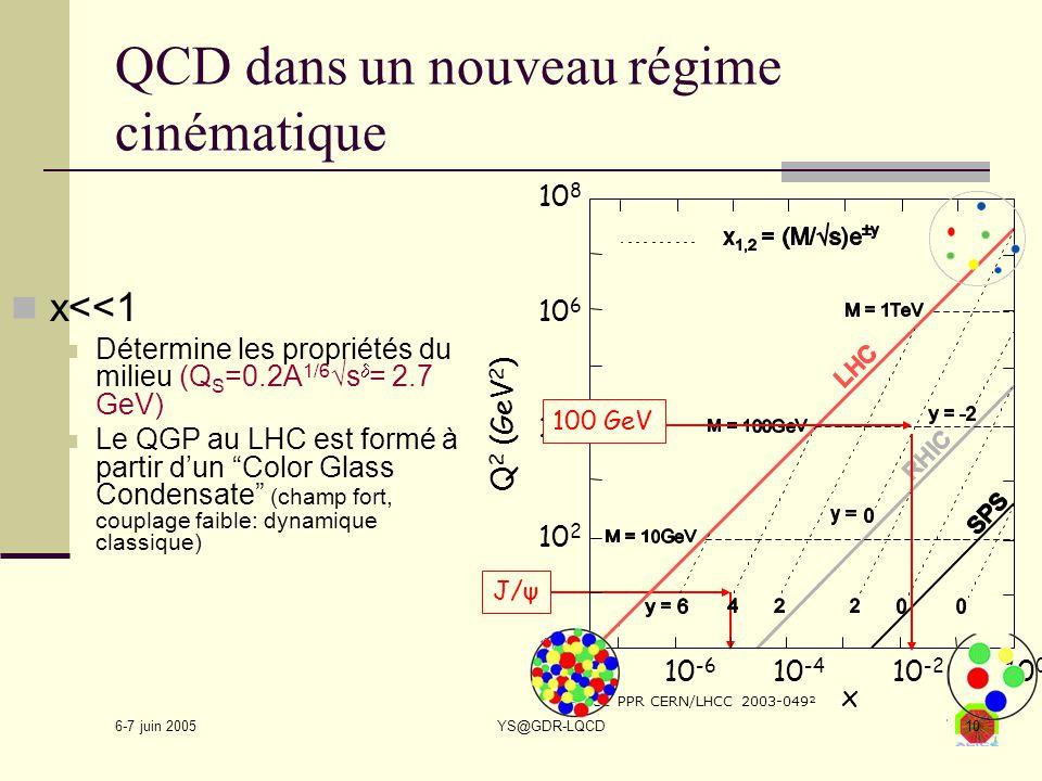 6-7 juin 2005 YS@GDR-LQCD10 QCD dans un nouveau régime cinématique x<<1 Détermine les propriétés du milieu (Q S =0.2A 1/6 √s  = 2.7 GeV) Le QGP au LHC est formé à partir d'un Color Glass Condensate (champ fort, couplage faible: dynamique classique) J/ψ ALICE PPR CERN/LHCC 2003-049² 10 -6 10 -4 10 -2 10 0 x 10 8 10 6 10 4 10 2 10 0 Q 2 (GeV 2 ) 100 GeV