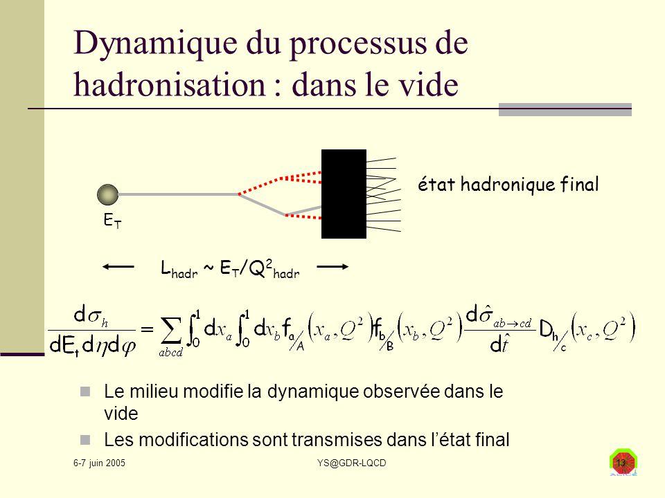 6-7 juin 2005 YS@GDR-LQCD13 Dynamique du processus de hadronisation : dans le vide Le milieu modifie la dynamique observée dans le vide Les modifications sont transmises dans l'état final ETET état hadronique final L hadr ~ E T /Q 2 hadr