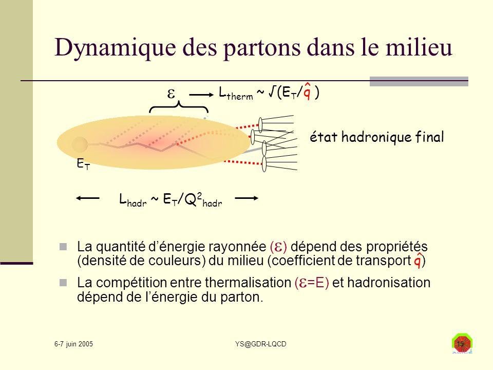 6-7 juin 2005 YS@GDR-LQCD15 Dynamique des partons dans le milieu La quantité d'énergie rayonnée (  ) dépend des propriétés (densité de couleurs) du milieu (coefficient de transport q ) La compétition entre thermalisation (  =E) et hadronisation dépend de l'énergie du parton.