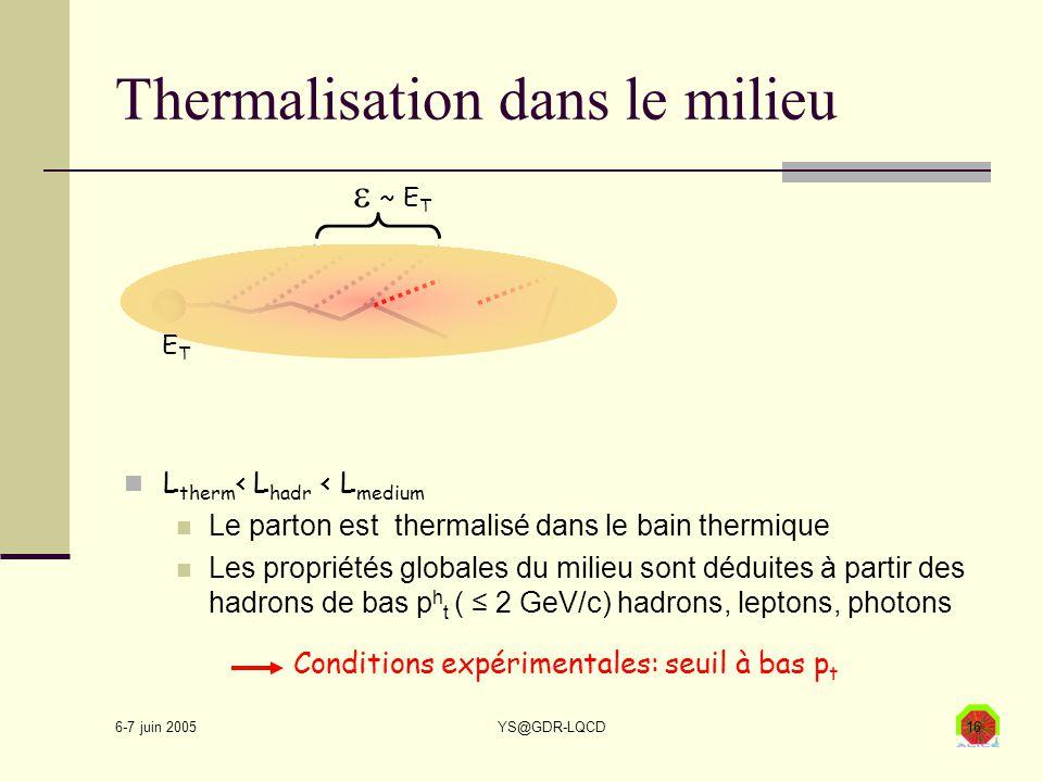 6-7 juin 2005 YS@GDR-LQCD16 Thermalisation dans le milieu L therm < L hadr < L medium Le parton est thermalisé dans le bain thermique Les propriétés globales du milieu sont déduites à partir des hadrons de bas p h t ( ≤ 2 GeV/c) hadrons, leptons, photons  ~ E T Conditions expérimentales: seuil à bas p t ETET