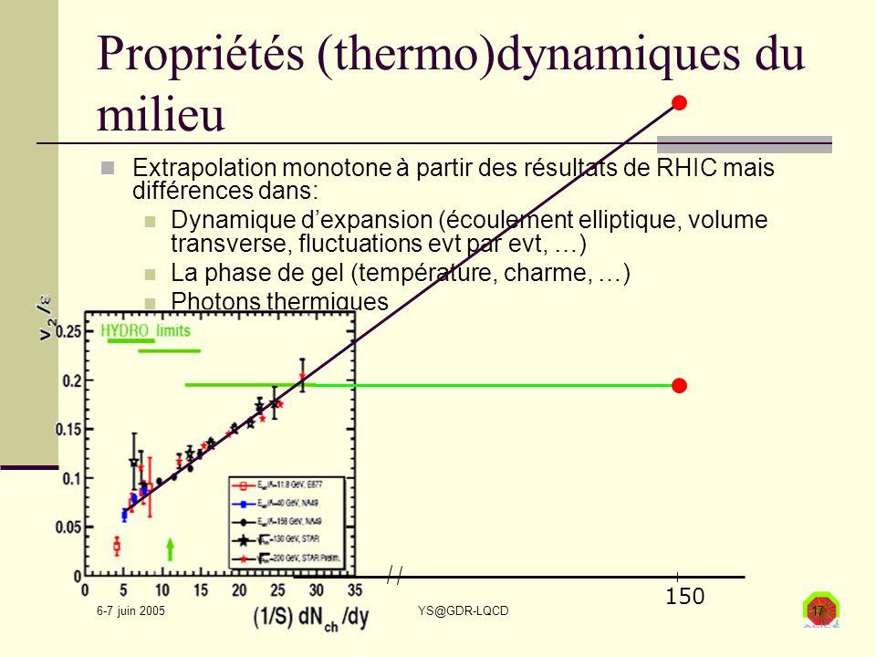 6-7 juin 2005 YS@GDR-LQCD17 Propriétés (thermo)dynamiques du milieu Extrapolation monotone à partir des résultats de RHIC mais différences dans: Dynamique d'expansion (écoulement elliptique, volume transverse, fluctuations evt par evt, …) La phase de gel (température, charme, …) Photons thermiques 150