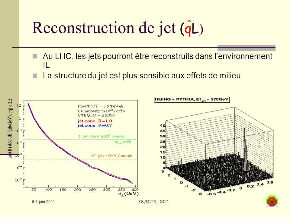 6-7 juin 2005 YS@GDR-LQCD24 Reconstruction de jet (qL ) Au LHC, les jets pourront être reconstruits dans l'environnement IL La structure du jet est pl