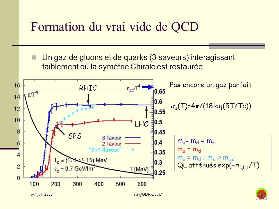 6-7 juin 2005 YS@GDR-LQCD3 Formation du vrai vide de QCD Un gaz de gluons et de quarks (3 saveurs) interagissant faiblement où la symétrie Chirale est restaurée m u = m d = m s m u = m d m u = m d ; m s  m u,d QL atténués exp(-m c,b,t /T)  s (T)=4  /(18log(5T/Tc)) RHIC SPS LHC Pas encore un gaz parfait