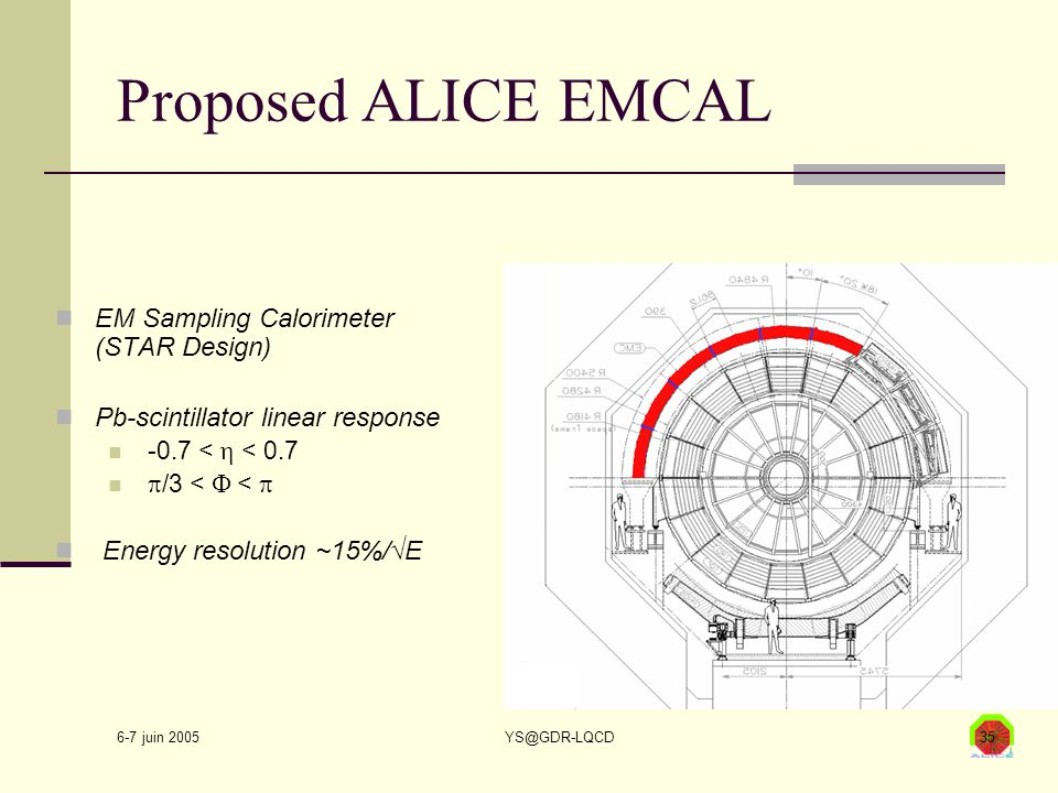 6-7 juin 2005 YS@GDR-LQCD35 Proposed ALICE EMCAL EM Sampling Calorimeter (STAR Design) Pb-scintillator linear response -0.7 <  < 0.7  /3 <  <  Energy resolution ~15%/√E