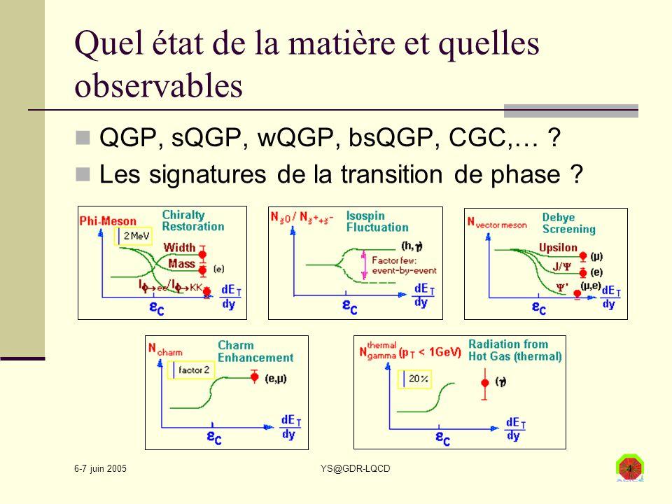6-7 juin 2005 YS@GDR-LQCD4 Quel état de la matière et quelles observables QGP, sQGP, wQGP, bsQGP, CGC,… ? Les signatures de la transition de phase ?