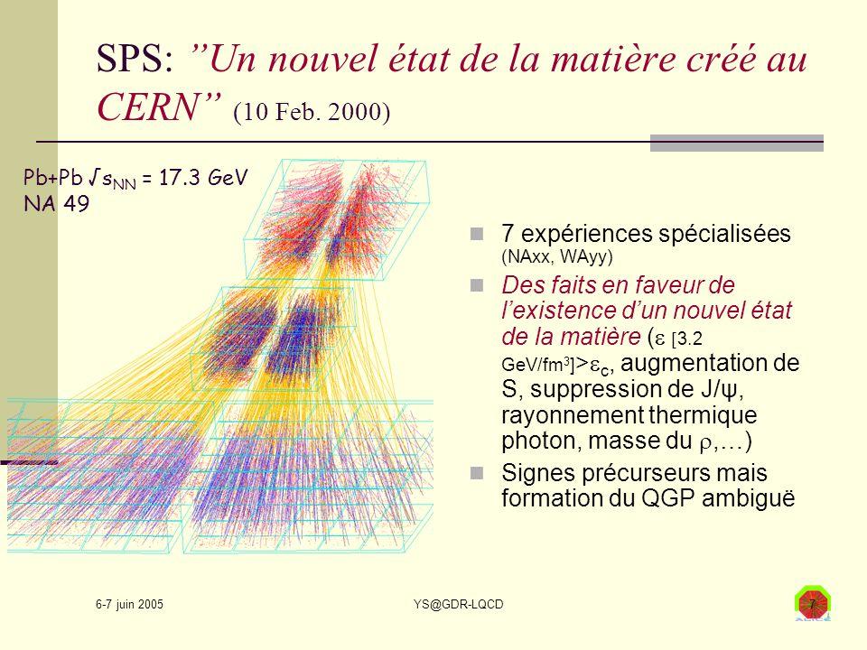 """6-7 juin 2005 YS@GDR-LQCD7 SPS: """"Un nouvel état de la matière créé au CERN"""" (10 Feb. 2000) 7 expériences spécialisées (NAxx, WAyy) Des faits en faveur"""