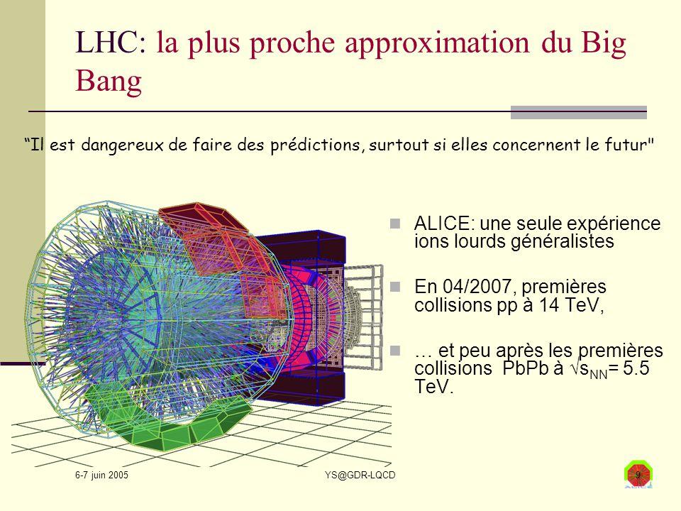 6-7 juin 2005 YS@GDR-LQCD9 LHC: la plus proche approximation du Big Bang ALICE: une seule expérience ions lourds généralistes En 04/2007, premières co