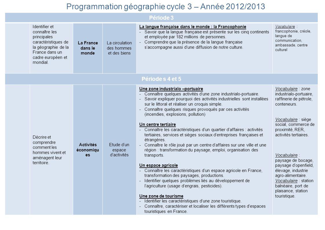 Période 3 Identifier et connaître les principales caractéristiques de la géographie de la France dans un cadre européen et mondial. La France dans le