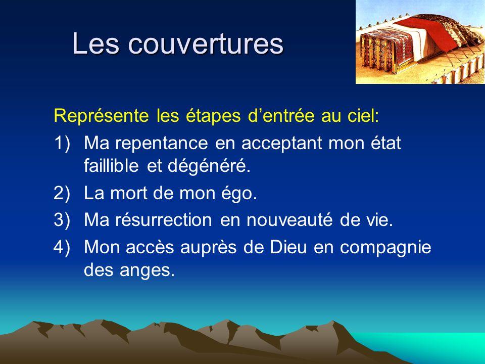 Les couvertures Représente les étapes d'entrée au ciel: 1)Ma repentance en acceptant mon état faillible et dégénéré. 2)La mort de mon égo. 3)Ma résurr