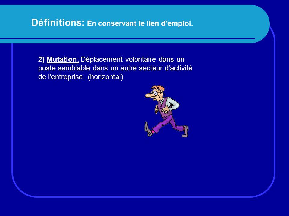 Définitions: En conservant le lien d'emploi. 2) Mutation: Déplacement volontaire dans un poste semblable dans un autre secteur d'activité de l'entrepr