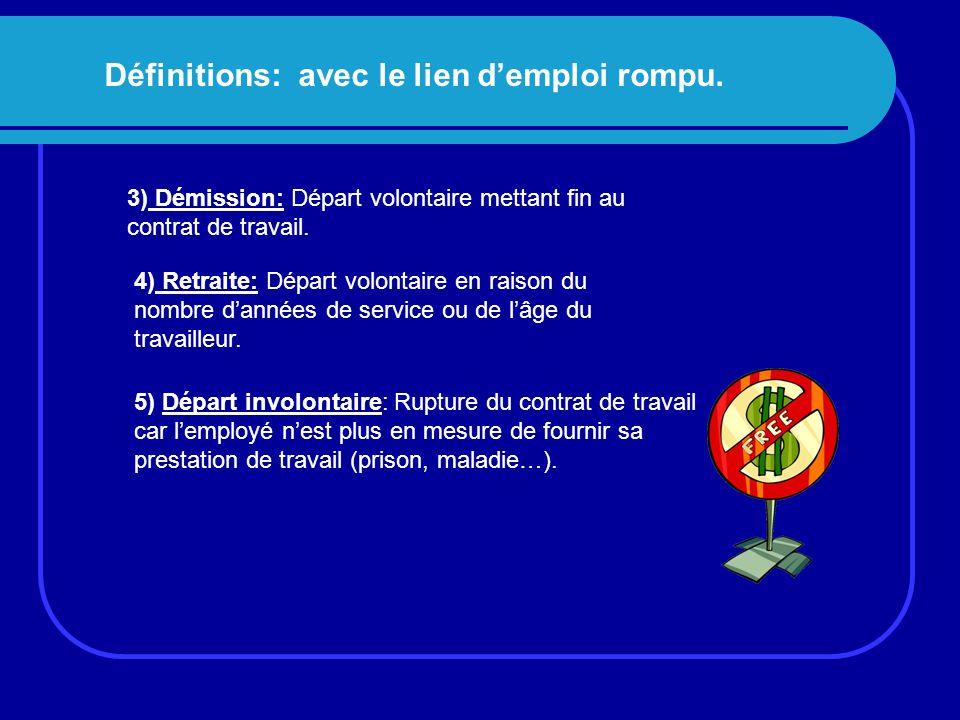 Définitions: avec le lien d'emploi rompu. 3) Démission: Départ volontaire mettant fin au contrat de travail. 4) Retraite: Départ volontaire en raison