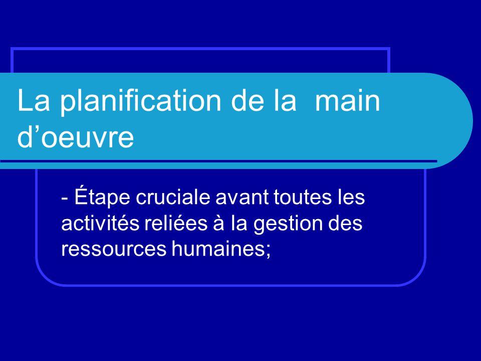 La planification de la main d'oeuvre - Étape cruciale avant toutes les activités reliées à la gestion des ressources humaines;