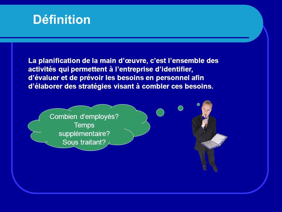 Définition La planification de la main d'œuvre, c'est l'ensemble des activités qui permettent à l'entreprise d'identifier, d'évaluer et de prévoir les