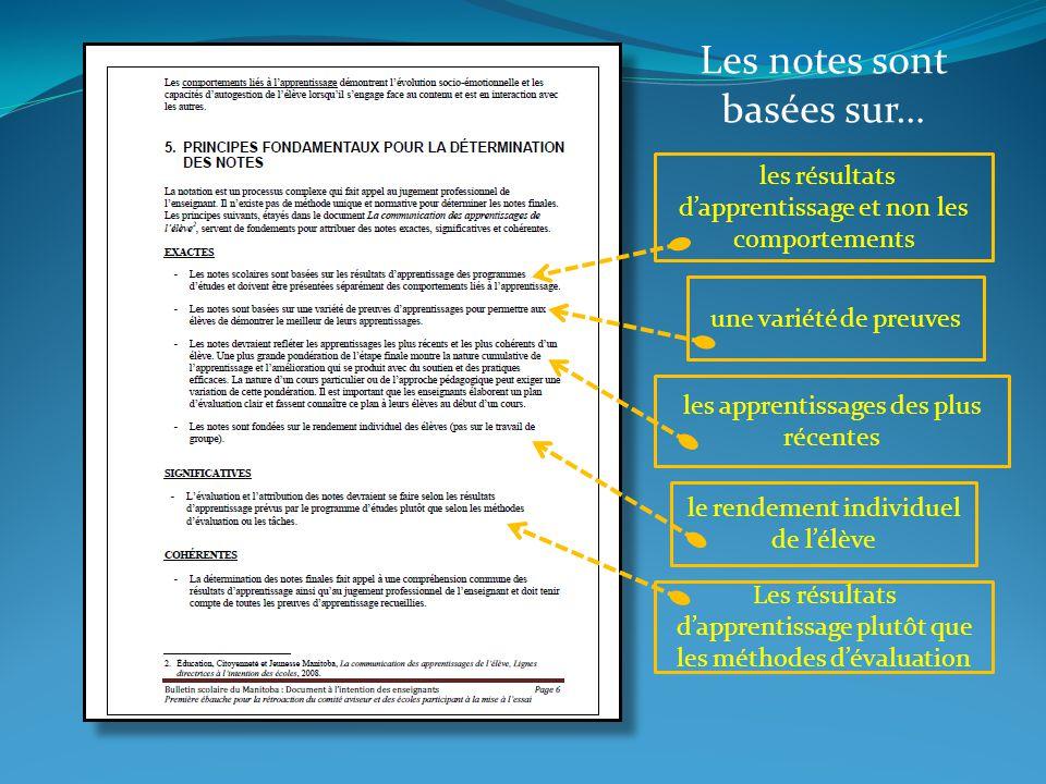 les résultats d'apprentissage et non les comportements une variété de preuves Les notes sont basées sur… les apprentissages des plus récentes le rende