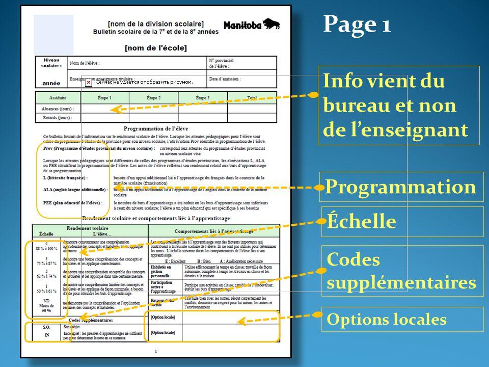 Info vient du bureau et non de l'enseignant Page 1 Programmation Codes supplémentaires Échelle Options locales