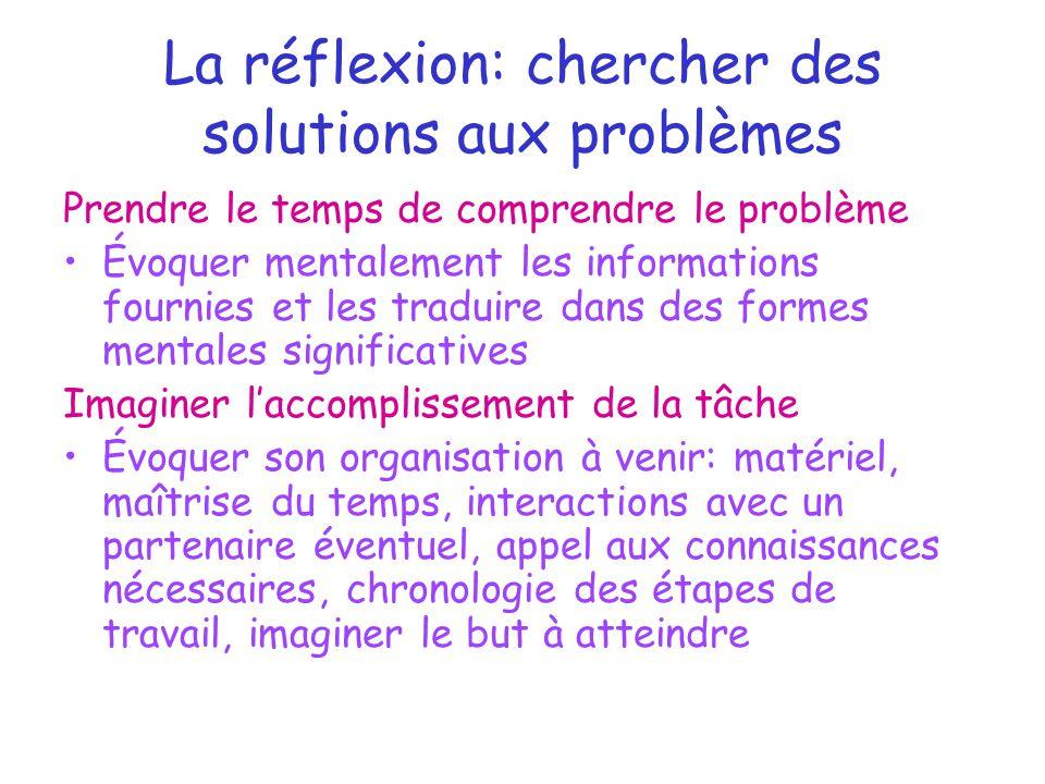 La réflexion: chercher des solutions aux problèmes Prendre le temps de comprendre le problème Évoquer mentalement les informations fournies et les tra