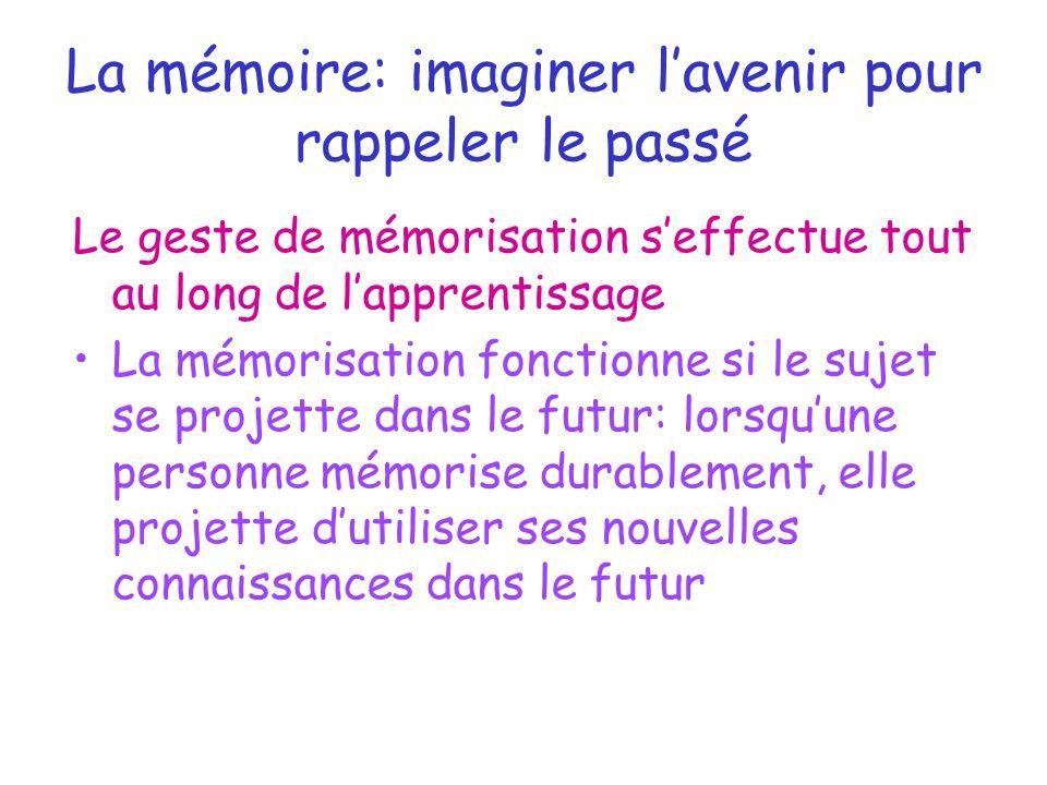 La mémoire: imaginer l'avenir pour rappeler le passé Quatre conditions pour mémoriser 1.Avoir le projet de mémoriser: re-voir, re-dire, re-entendre afin de conserver une information pour une utilisation future de compréhension, réflexion ou imagination 2.Encoder: utiliser des trucs mnémotechniques 3.Évoquer: faire exister dans sa tête 4.Réactiver: s'imaginer dans un avenir où on utilisera ce que l'on a mémorisé