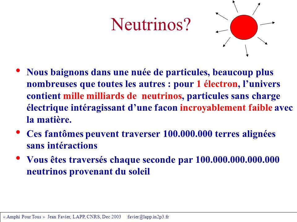 « Amphi Pour Tous » Jean Favier, LAPP, CNRS, Dec 2003 favier@lapp.in2p3.fr Neutrinos.