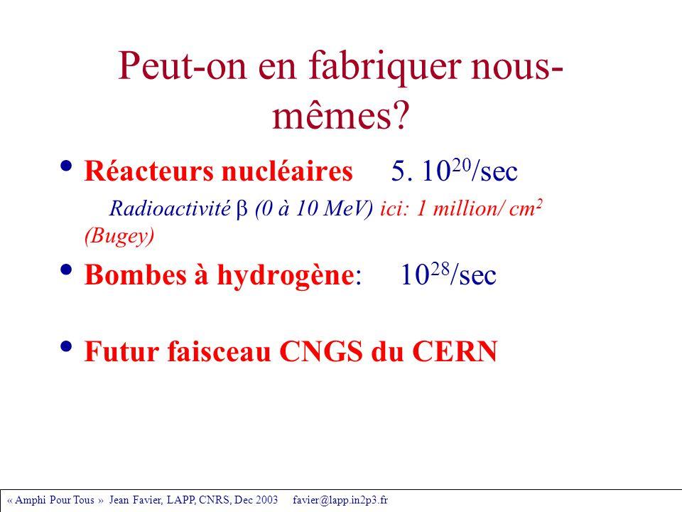 « Amphi Pour Tous » Jean Favier, LAPP, CNRS, Dec 2003 favier@lapp.in2p3.fr Peut-on en fabriquer nous- mêmes.