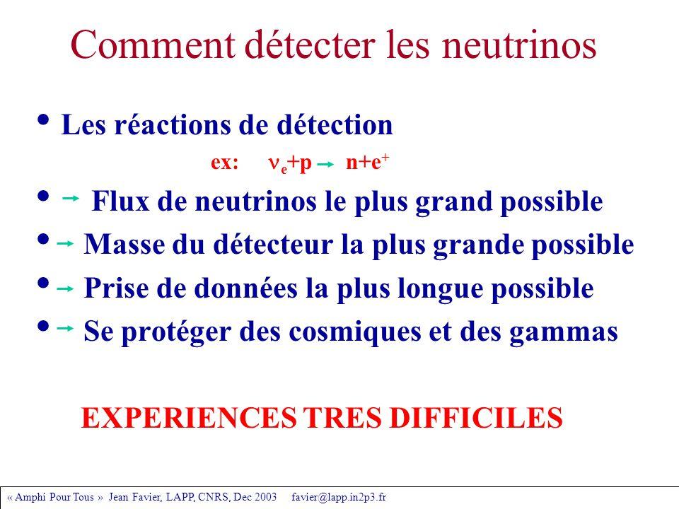 « Amphi Pour Tous » Jean Favier, LAPP, CNRS, Dec 2003 favier@lapp.in2p3.fr Comment détecter les neutrinos Les réactions de détection ex: e +p n+e + Flux de neutrinos le plus grand possible Masse du détecteur la plus grande possible Prise de données la plus longue possible Se protéger des cosmiques et des gammas EXPERIENCES TRES DIFFICILES