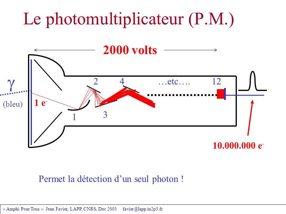 « Amphi Pour Tous » Jean Favier, LAPP, CNRS, Dec 2003 favier@lapp.in2p3.fr Le photomultiplicateur (P.M.) 2000 volts 10.000.000 e - 1 e -  2 4 …etc….