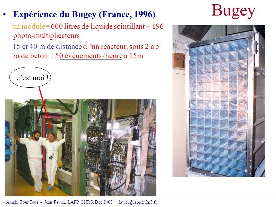 « Amphi Pour Tous » Jean Favier, LAPP, CNRS, Dec 2003 favier@lapp.in2p3.fr Expérience du Bugey (France, 1996) un module= 600 litres de liquide scintillant + 196 photo-multiplicateurs 15 et 40 m de distance d 'un réacteur, sous 2 a 5 m de béton : 50 évènements /heure a 15m c'est moi .
