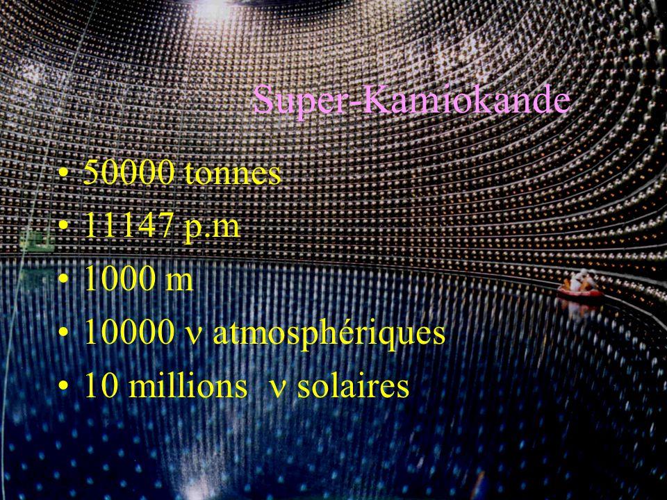 « Amphi Pour Tous » Jean Favier, LAPP, CNRS, Dec 2003 favier@lapp.in2p3.fr Super-Kamiokande 50000 tonnes 11147 p.m 1000 m 10000 atmosphériques 10 millions solaires