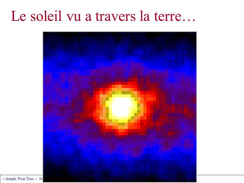 « Amphi Pour Tous » Jean Favier, LAPP, CNRS, Dec 2003 favier@lapp.in2p3.fr Le soleil vu a travers la terre…
