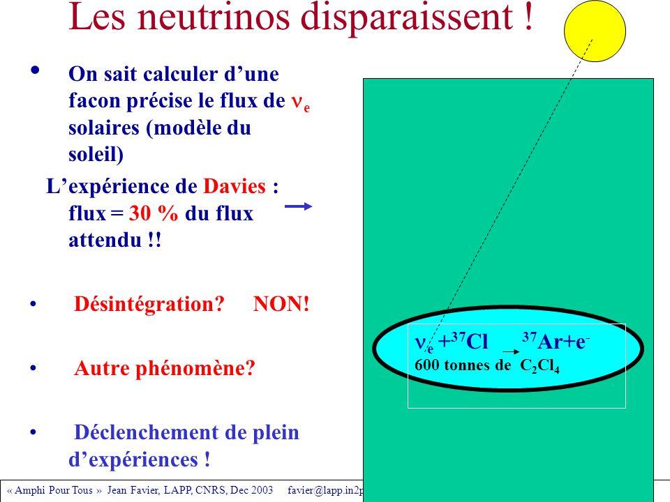« Amphi Pour Tous » Jean Favier, LAPP, CNRS, Dec 2003 favier@lapp.in2p3.fr Les neutrinos disparaissent .