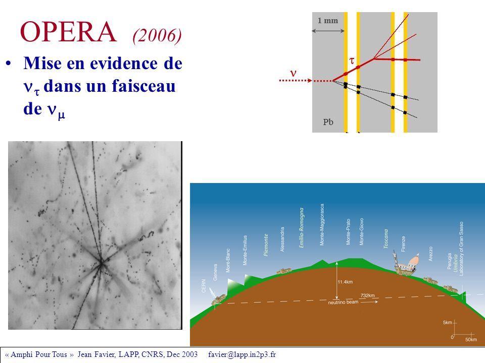 « Amphi Pour Tous » Jean Favier, LAPP, CNRS, Dec 2003 favier@lapp.in2p3.fr OPERA (2006) Mise en evidence de  dans un faisceau de 