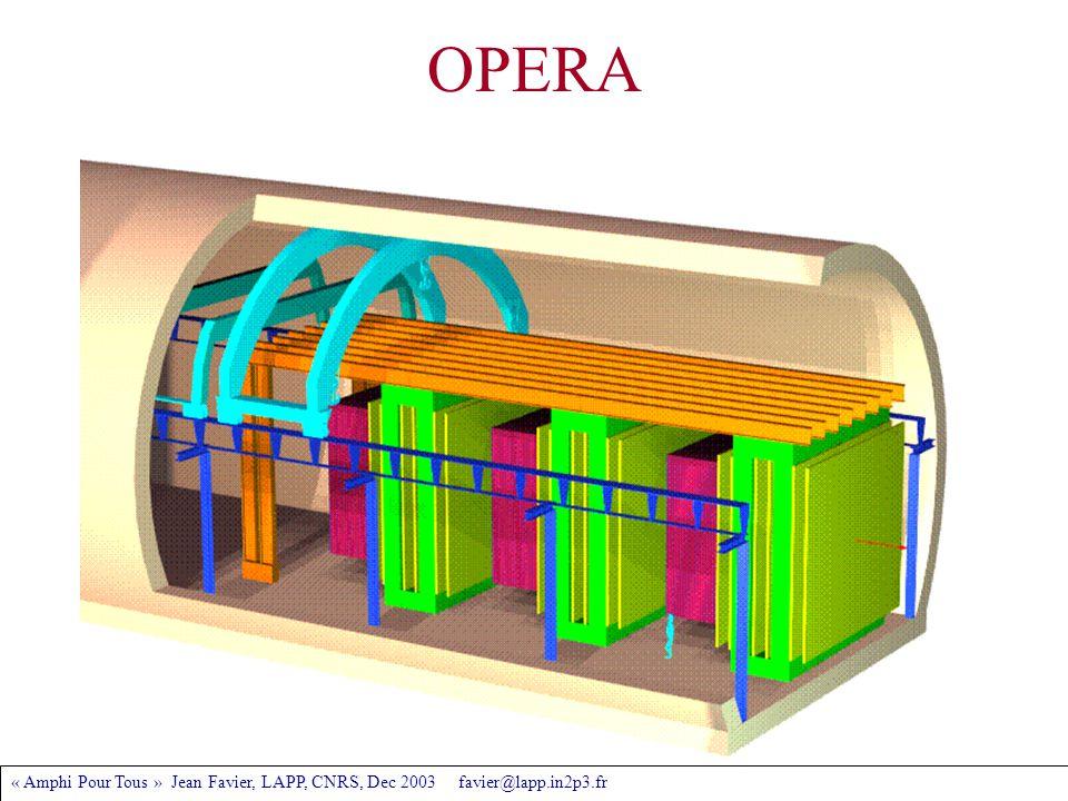 « Amphi Pour Tous » Jean Favier, LAPP, CNRS, Dec 2003 favier@lapp.in2p3.fr OPERA