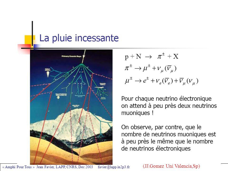 « Amphi Pour Tous » Jean Favier, LAPP, CNRS, Dec 2003 favier@lapp.in2p3.fr (JJ.Gomez Uni Valencia,Sp)