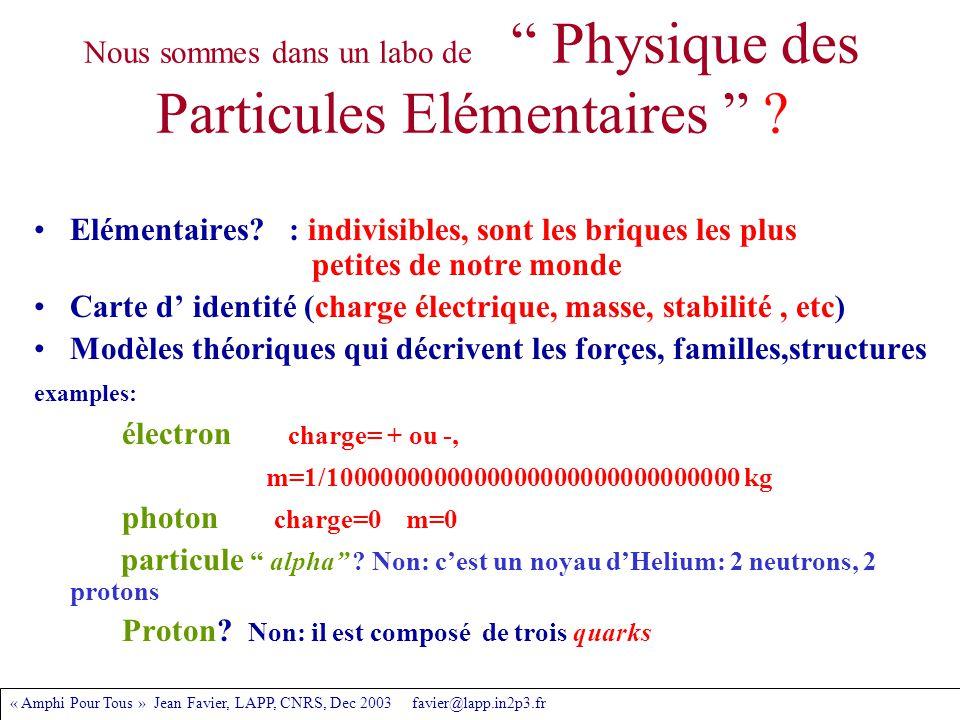 « Amphi Pour Tous » Jean Favier, LAPP, CNRS, Dec 2003 favier@lapp.in2p3.fr Nous sommes dans un labo de Physique des Particules Elémentaires .
